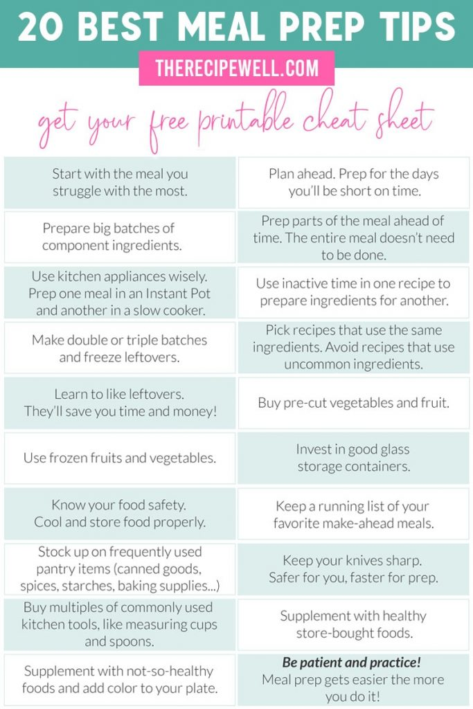 photo of meal prep tip cheat sheet with a text overlay