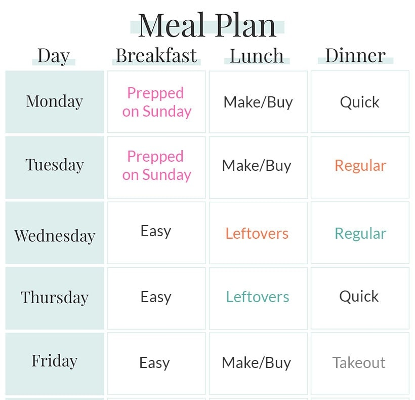 Example of a weekly meal schedule using The Recipe Well meal plan template